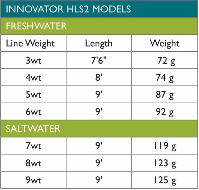 79hls2-models